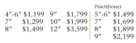 Group 4 Pricing